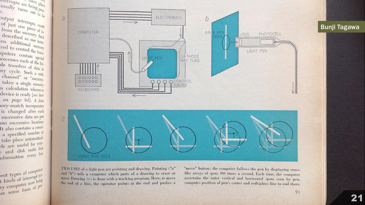 Визуализация науки: иллюстрации и инфографика - 21