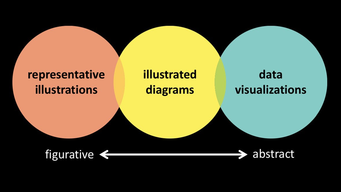 Визуализация науки: иллюстрации и инфографика - 23