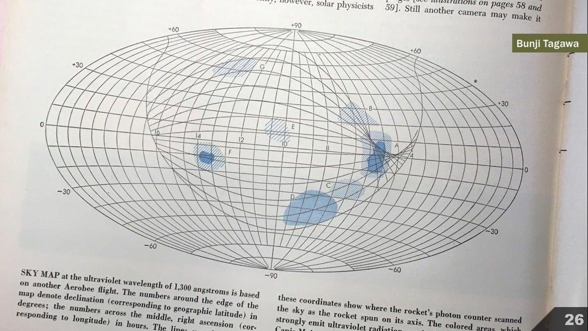 Визуализация науки: иллюстрации и инфографика - 27