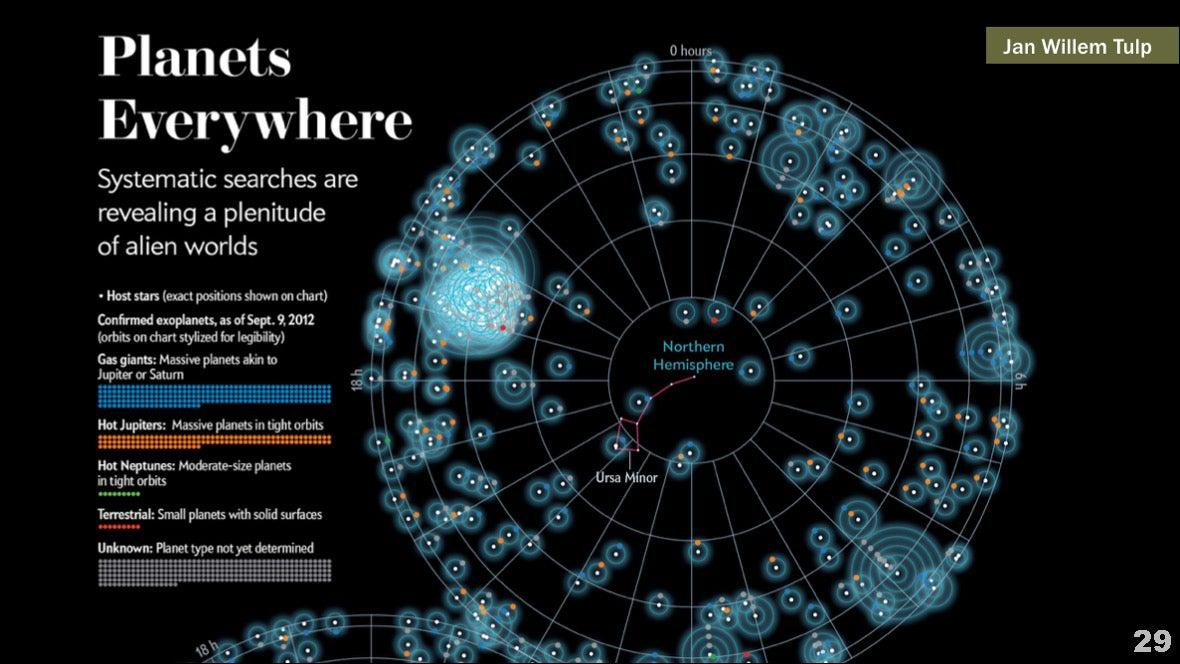 Визуализация науки: иллюстрации и инфографика - 30