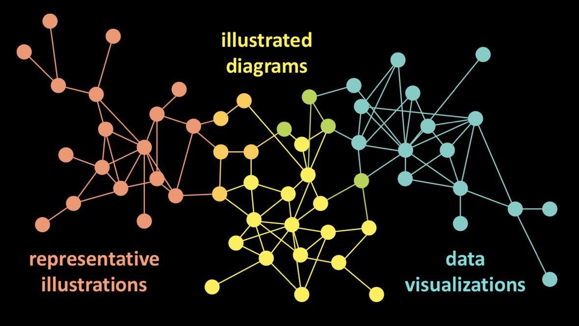 Визуализация науки: иллюстрации и инфографика - 31