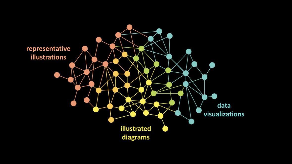 Визуализация науки: иллюстрации и инфографика - 34
