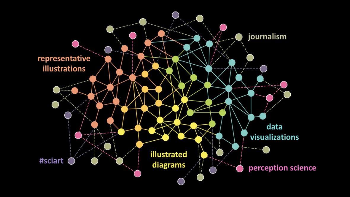 Визуализация науки: иллюстрации и инфографика - 35