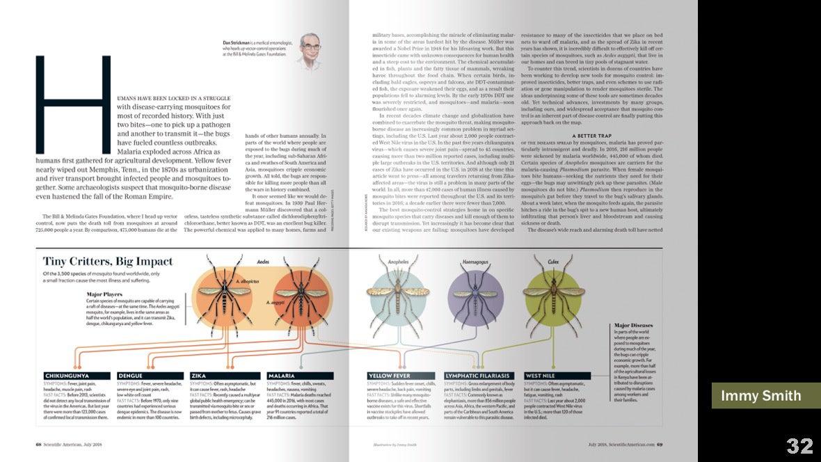 Визуализация науки: иллюстрации и инфографика - 36