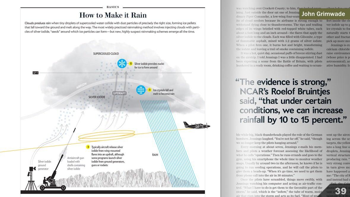 Визуализация науки: иллюстрации и инфографика - 43