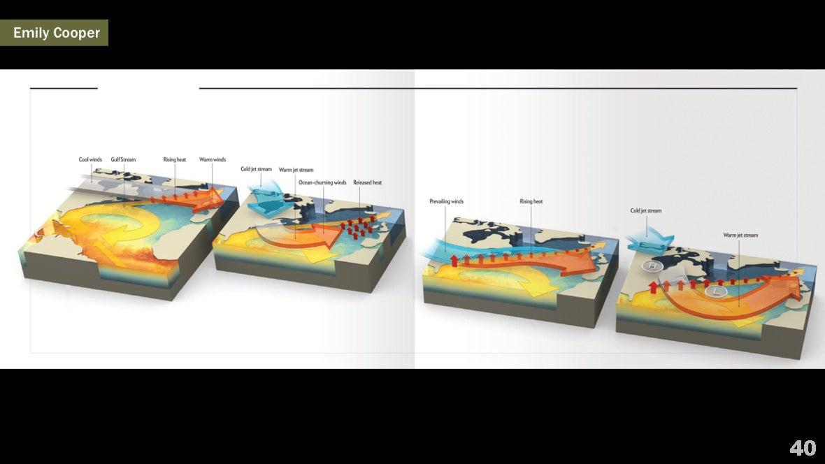 Визуализация науки: иллюстрации и инфографика - 44