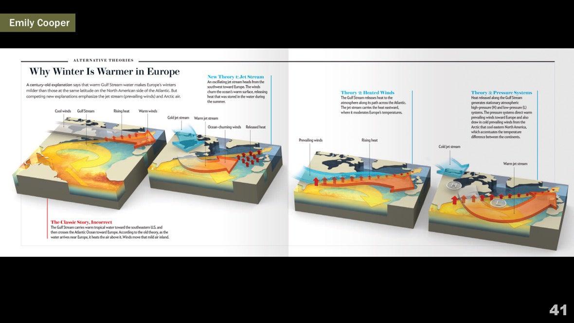 Визуализация науки: иллюстрации и инфографика - 45
