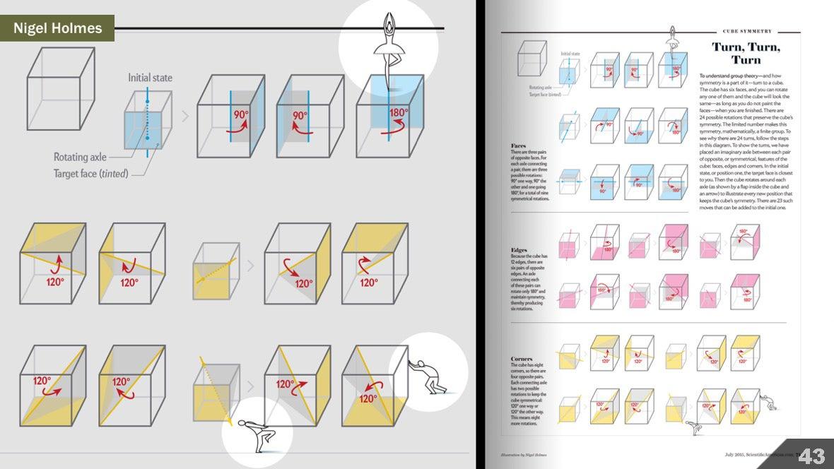 Визуализация науки: иллюстрации и инфографика - 47