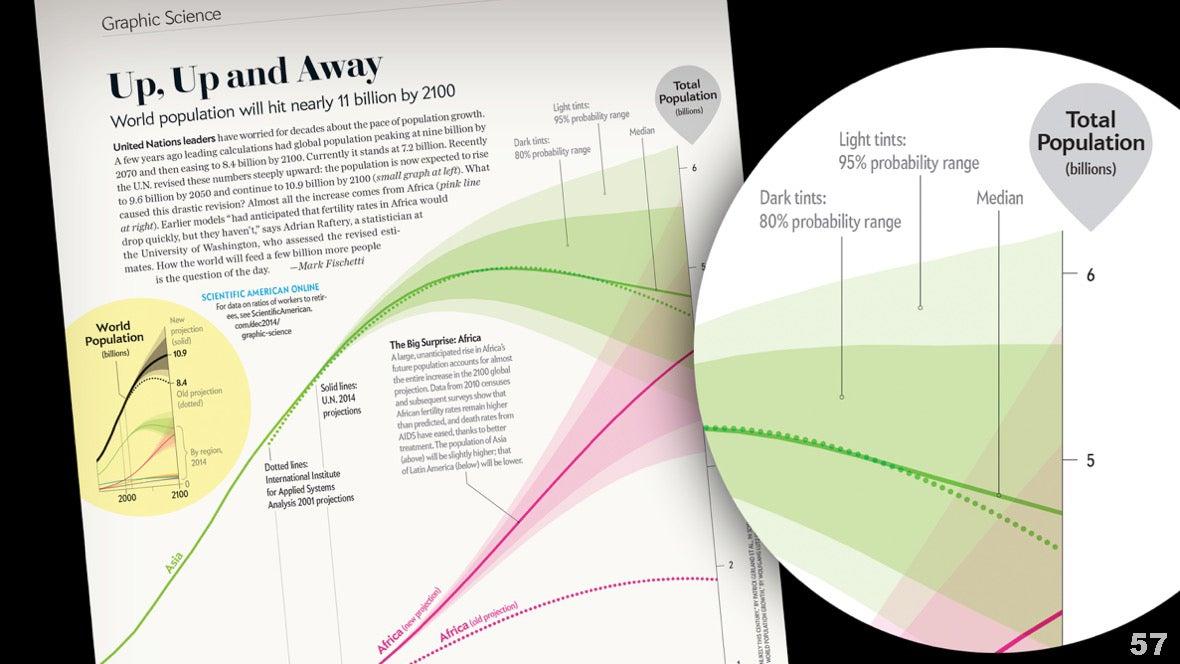 Визуализация науки: иллюстрации и инфографика - 67