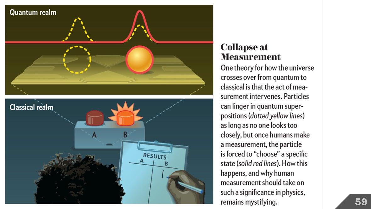 Визуализация науки: иллюстрации и инфографика - 71