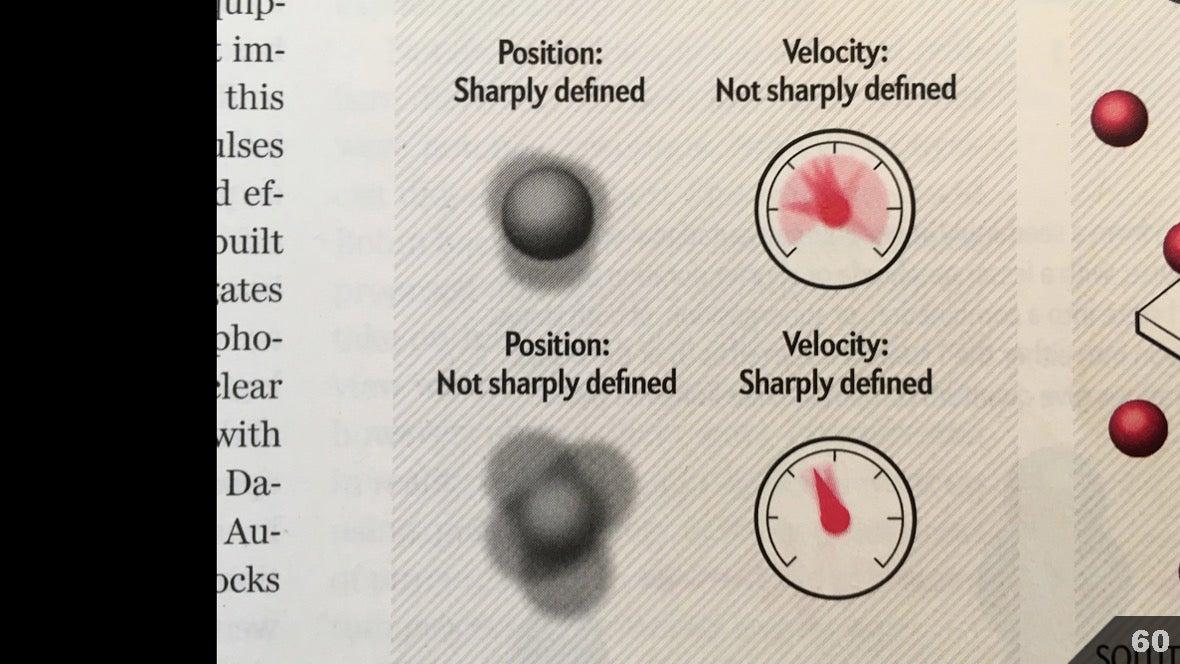 Визуализация науки: иллюстрации и инфографика - 72