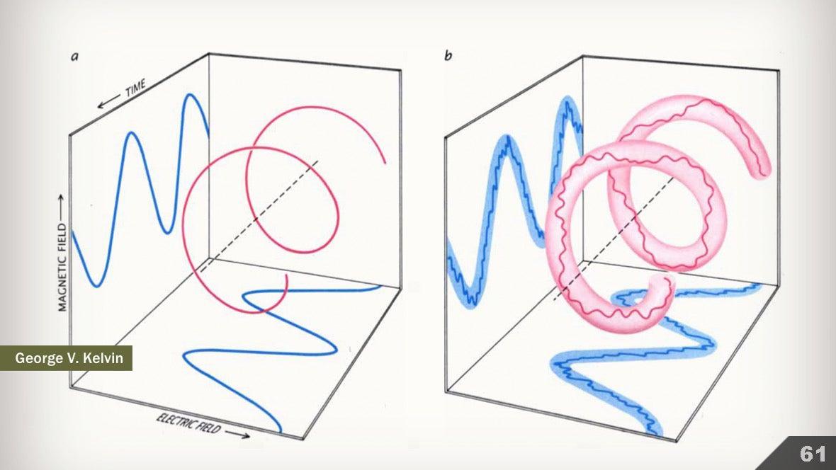 Визуализация науки: иллюстрации и инфографика - 73