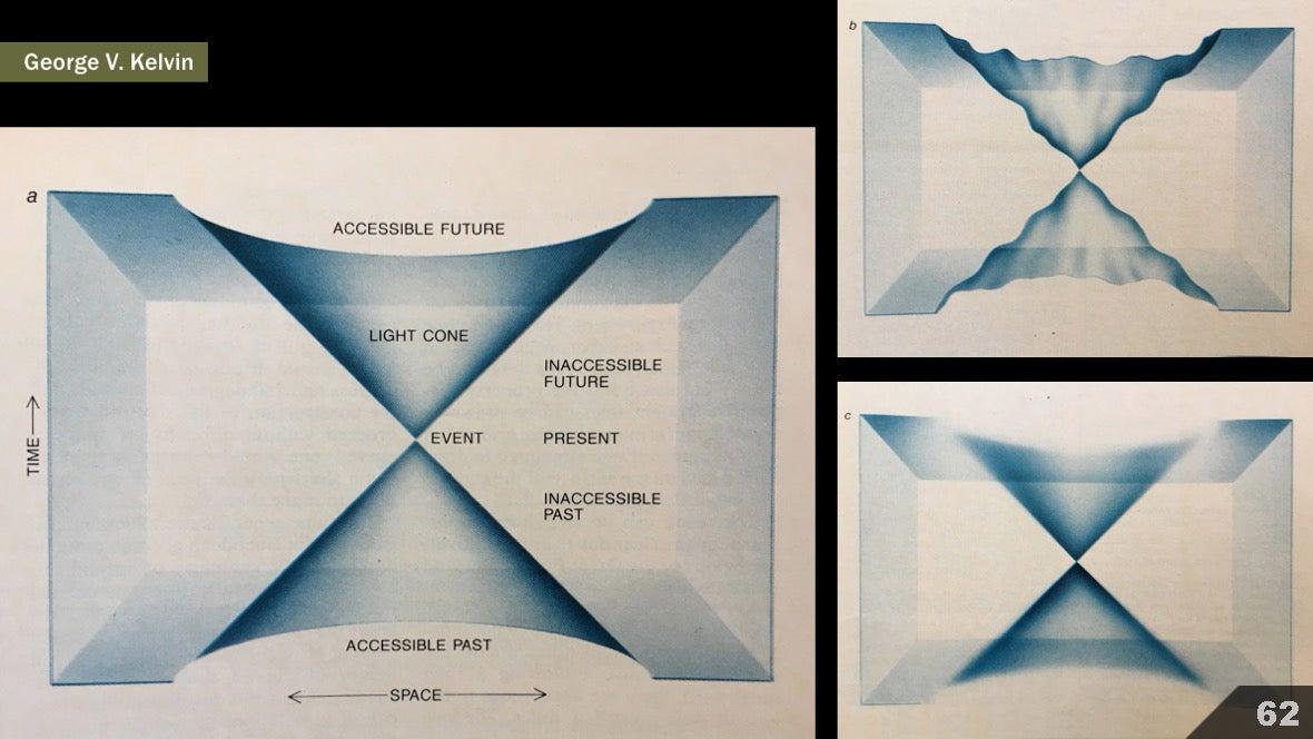 Визуализация науки: иллюстрации и инфографика - 74