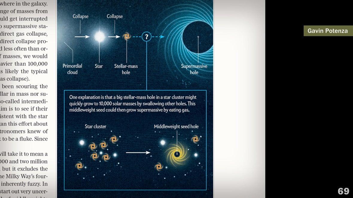 Визуализация науки: иллюстрации и инфографика - 81