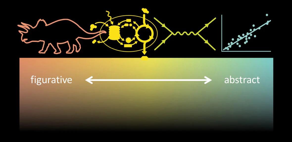 Визуализация науки: иллюстрации и инфографика - 1