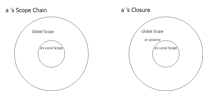 70 вопросов по JavaScript для подготовки к собеседованию - 7