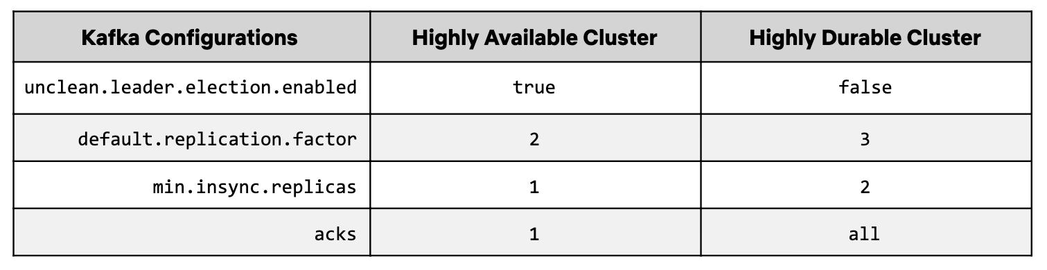 Delta: Платформа синхронизации данных и обогащения - 3