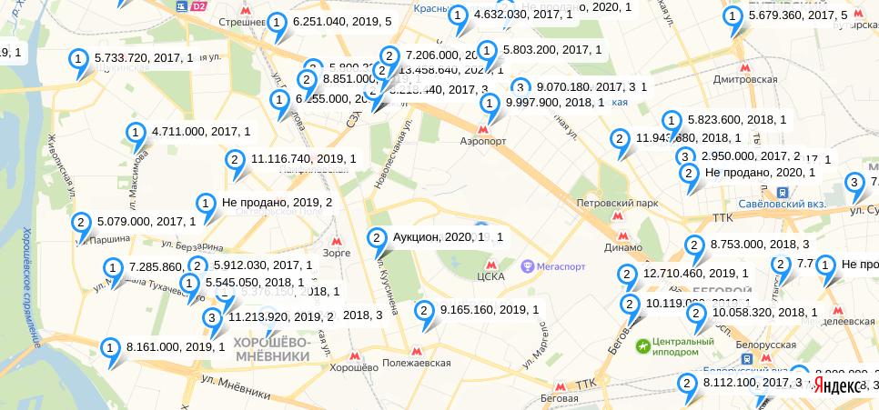 Анализ рынка недвижимости на основе данных с msgr.ru - 3