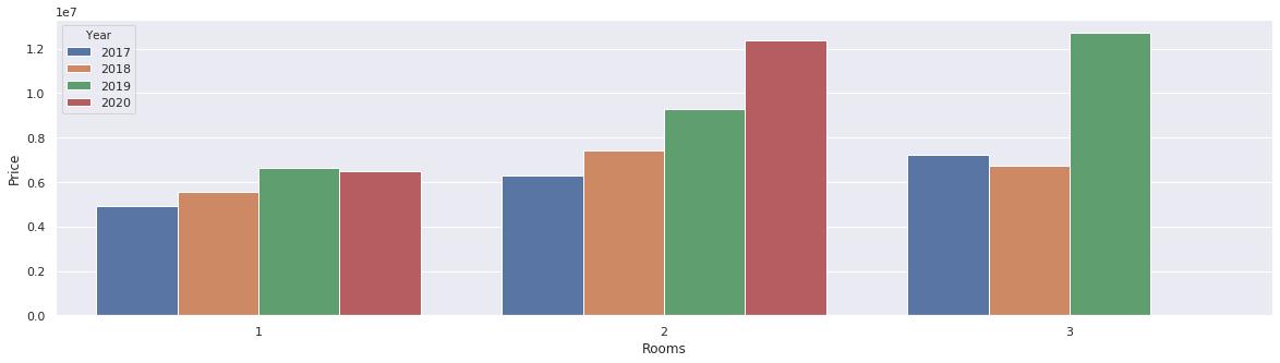 Анализ рынка недвижимости на основе данных с msgr.ru - 4