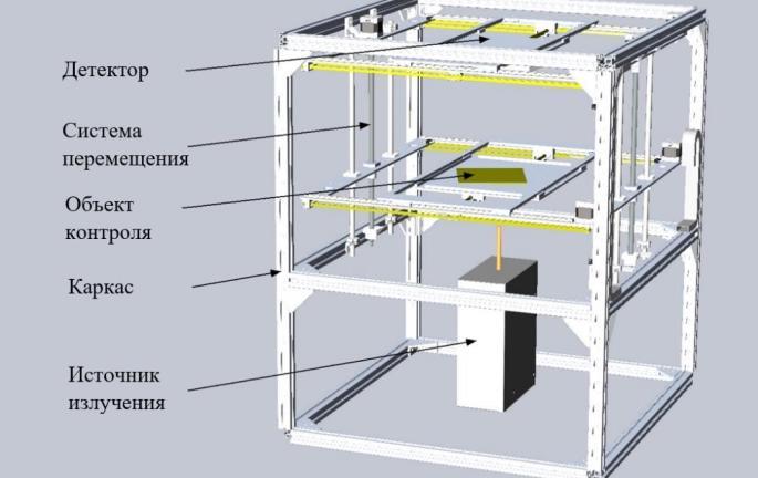 Цифровой рентген: инспектор Гаджетов - 3
