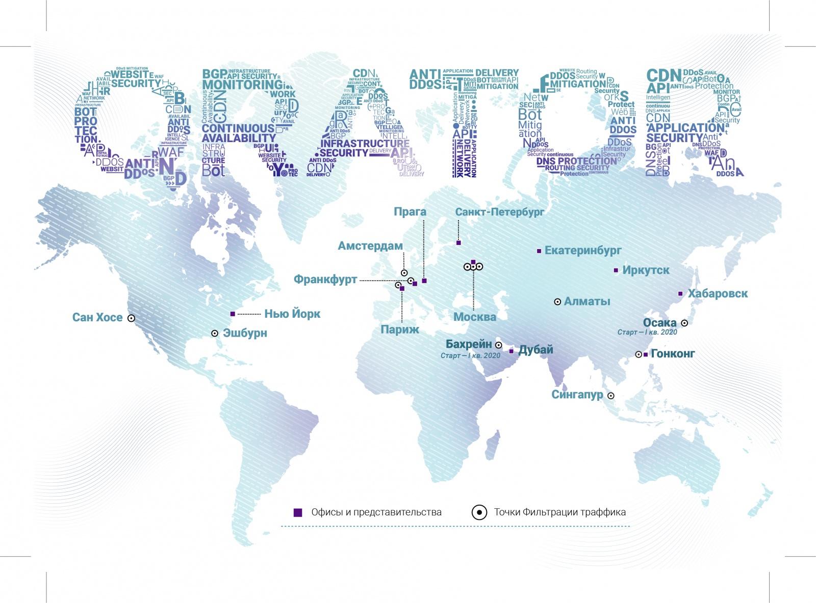 Ежегодный отчет Qrator Labs о сетевой безопасности и доступности - 12