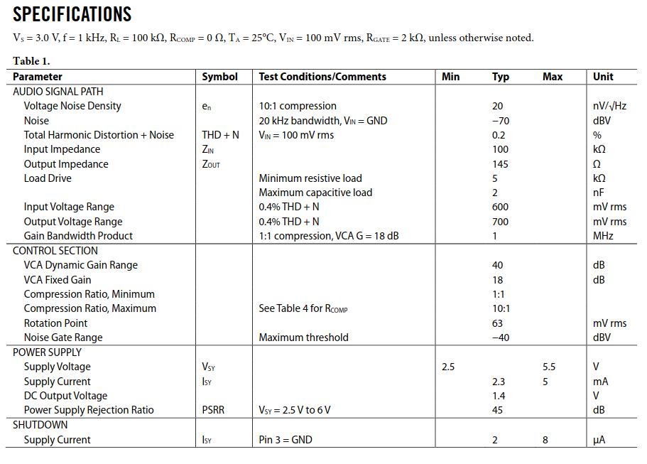Микрофонный усилитель и УНЧ для ЦАП и АЦП микроконтроллера - 18