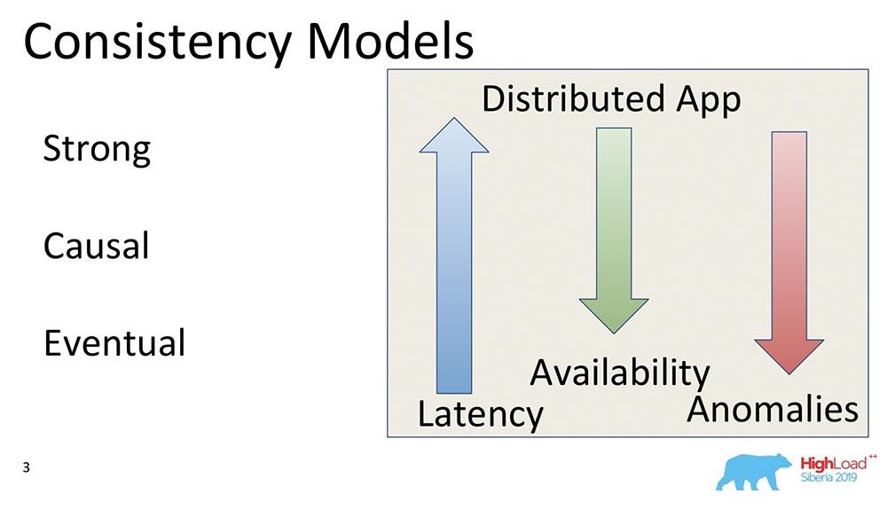 HighLoad++, Михаил Тюленев (MongoDB): Causal consistency: от теории к практике - 4
