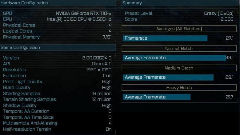 Неанонсированный процессор Intel CC150 и 3D-карта Nvidia RTX T10-8 засветились в одной сборке