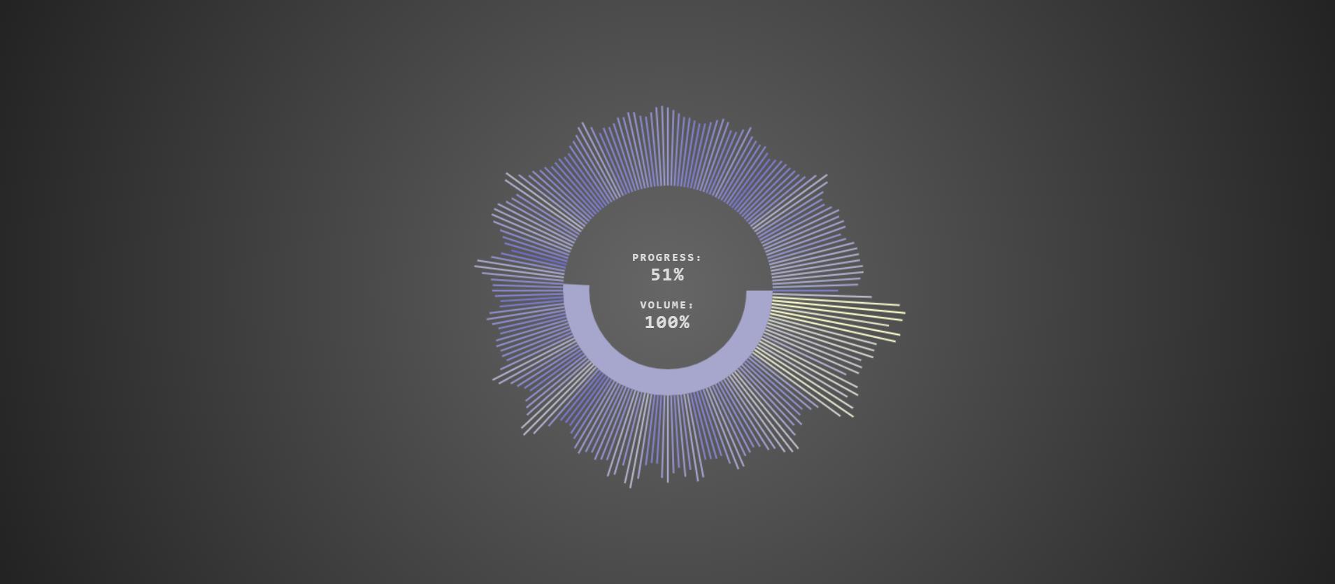 Работаем с аудио: загрузка файлов, регулировка звука, прогресс, визуализация - 1