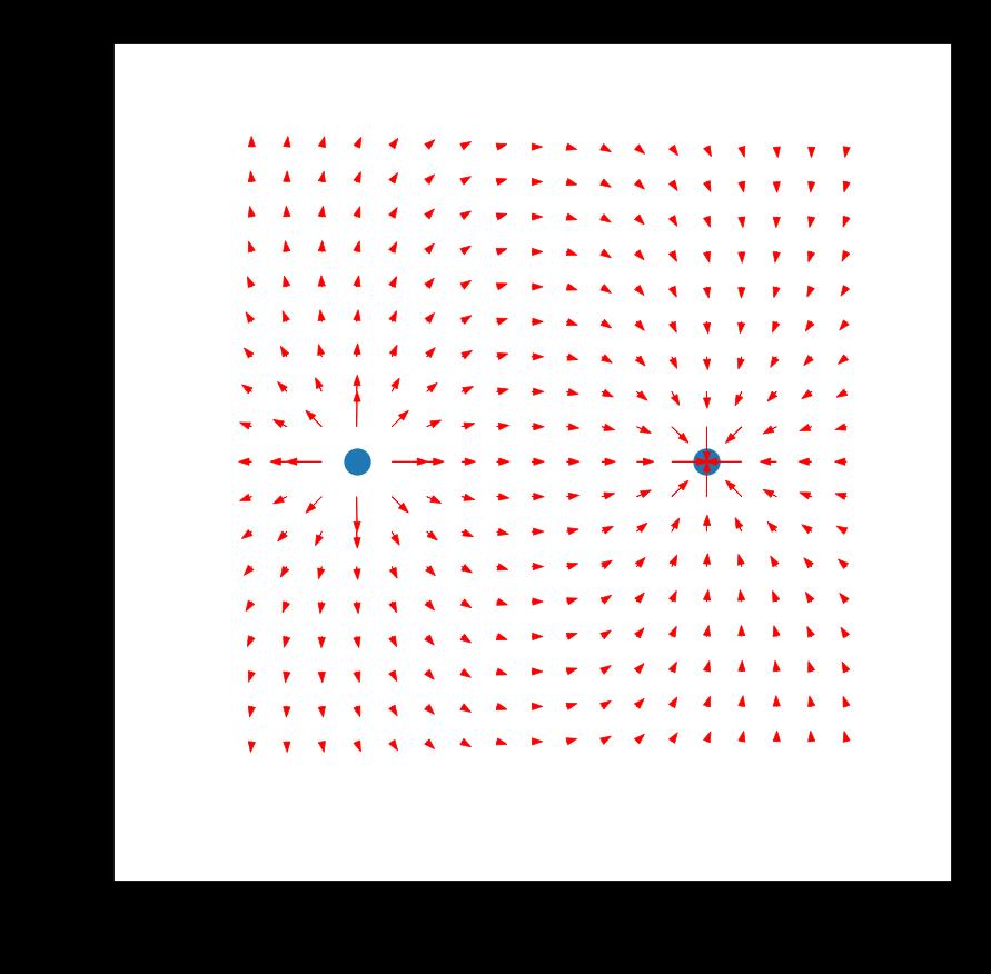 Визуализация линий напряженности и движений электростатических зарядов, симулирование движения планет солнечной системы - 7