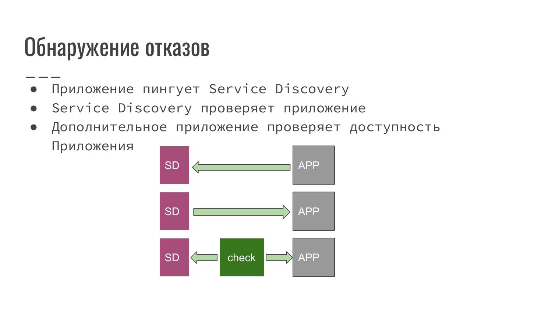 Service Discovery в распределенных системах на примере Consul. Александр Сигачев - 4