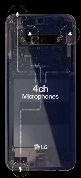 Хотите флагманский смартфон с огромным аккумулятором, разъёмом для наушников и четырьмя микрофонами? Тогда вам к LG V60 ThinQ