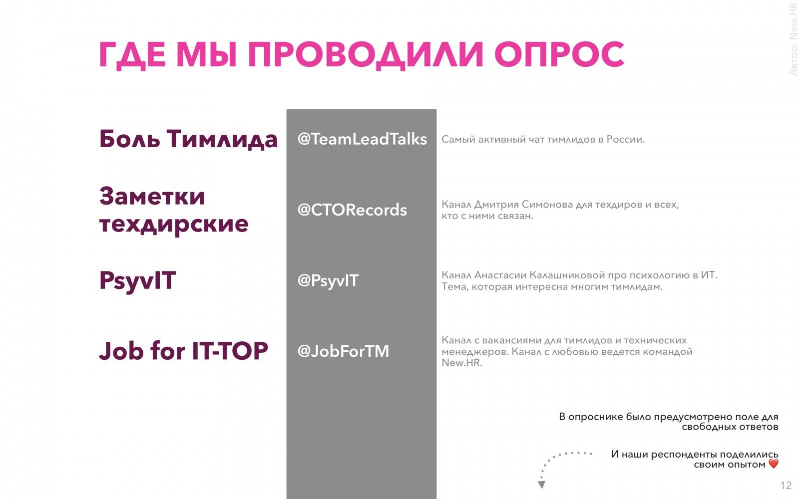 Исследование рынка тимлидов в России - 12
