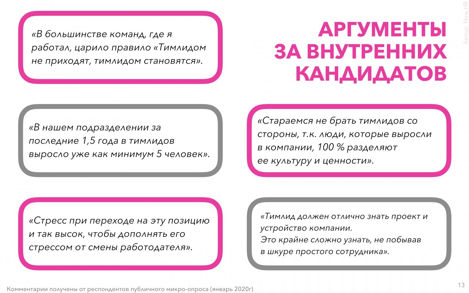 Исследование рынка тимлидов в России - 13