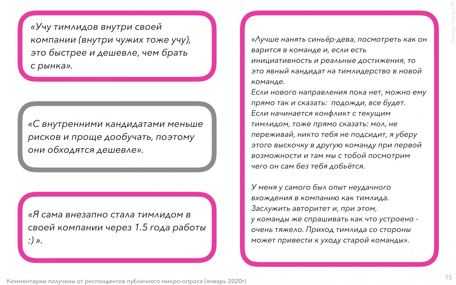 Исследование рынка тимлидов в России - 15