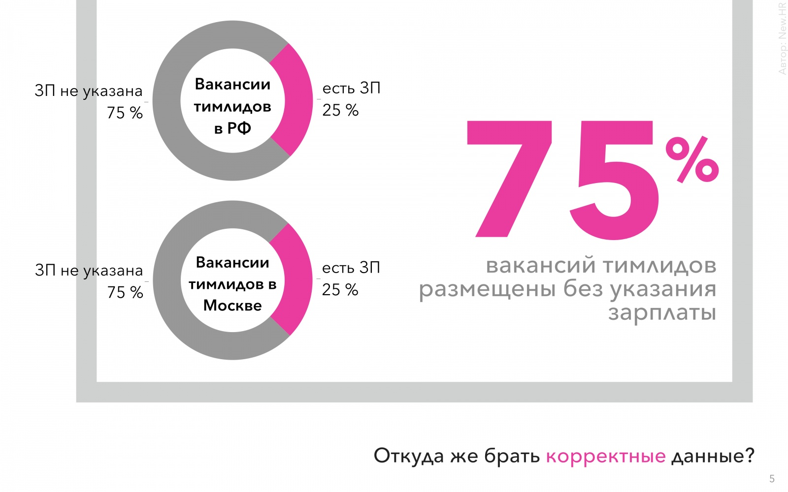 Исследование рынка тимлидов в России - 5