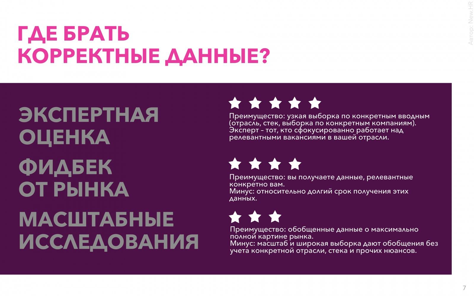 Исследование рынка тимлидов в России - 7