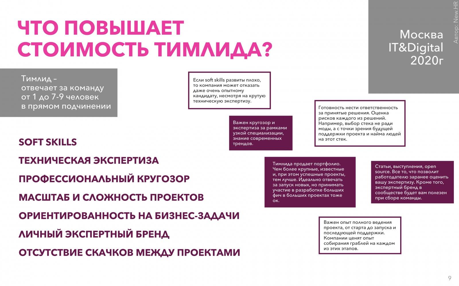 Исследование рынка тимлидов в России - 9