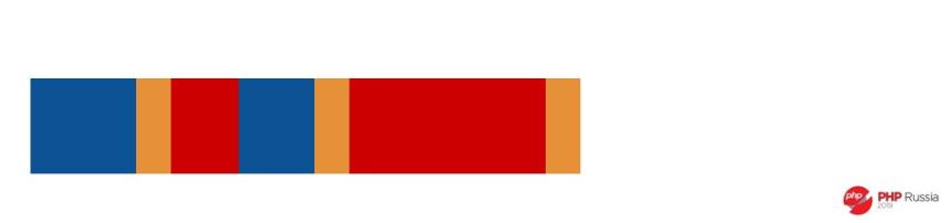Aсинхронный PHP - 11