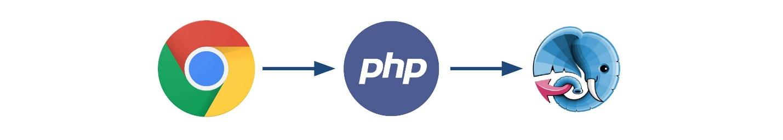 Aсинхронный PHP - 13