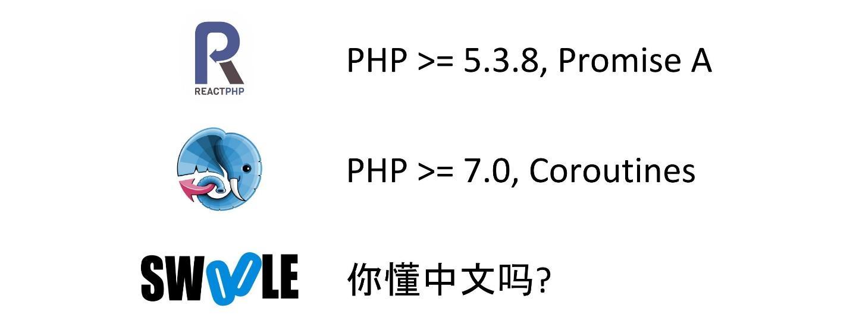 Aсинхронный PHP - 7