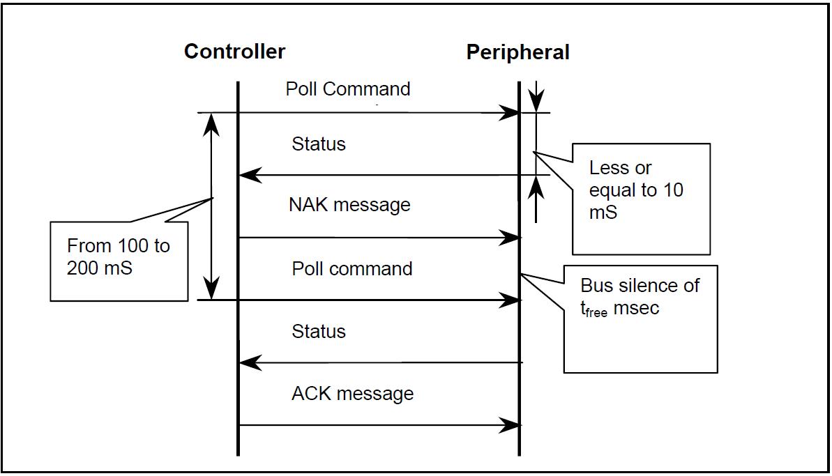 Автоматизация тестирования ПО QIWI-терминалов - 4