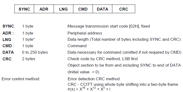 Автоматизация тестирования ПО QIWI-терминалов - 5