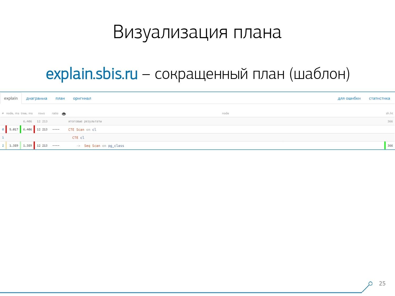 Массовая оптимизация запросов PostgreSQL. Кирилл Боровиков (Тензор) - 11