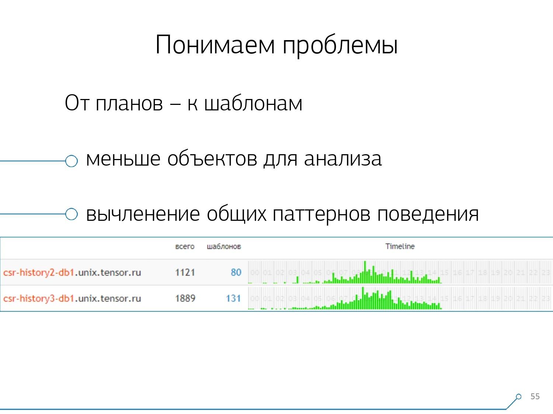 Массовая оптимизация запросов PostgreSQL. Кирилл Боровиков (Тензор) - 25