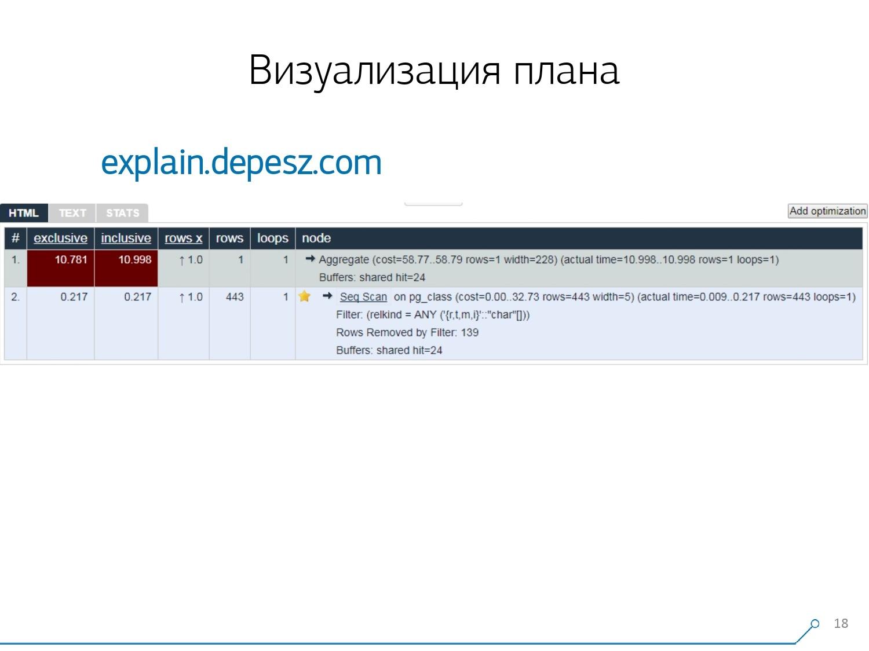 Массовая оптимизация запросов PostgreSQL. Кирилл Боровиков (Тензор) - 7