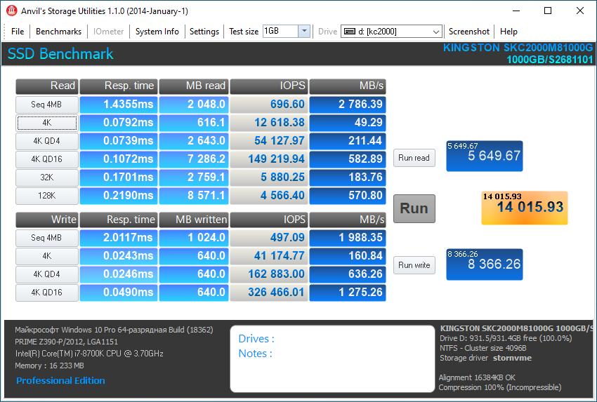 Скорость и надёжность выше, а цена ниже. Новые твердотельные накопители Kingston KC2000 - 15