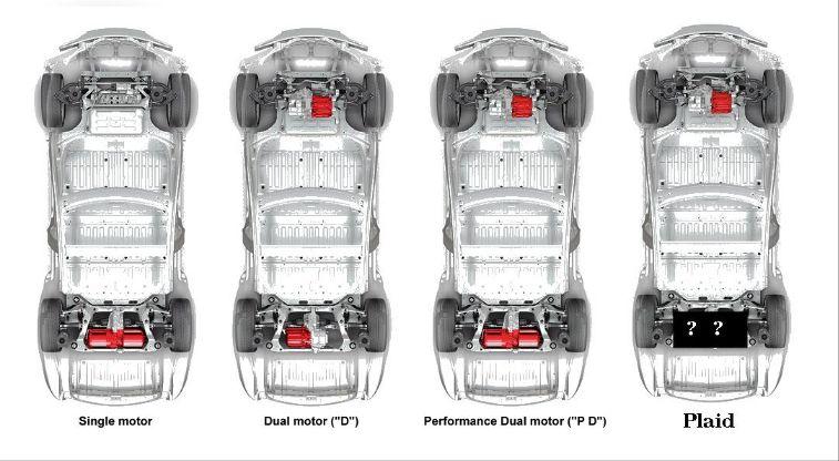 Tesla Plaid. Два варианта трехмоторной компоновки электропривода - 1