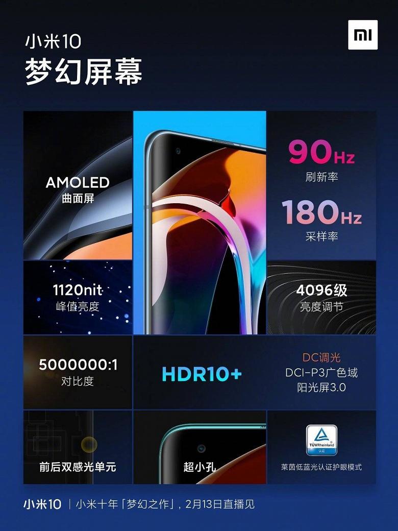 Xiaomi Mi 10 получил «экран мечты» 90/180 Гц