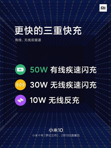 Xiaomi рассказала, насколько быстрее заряжается Xiaomi Mi 10